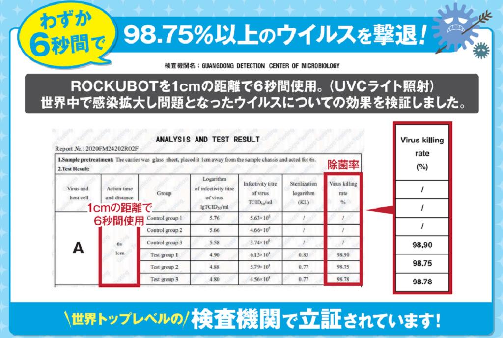 除菌ロボットROCKUBOT4
