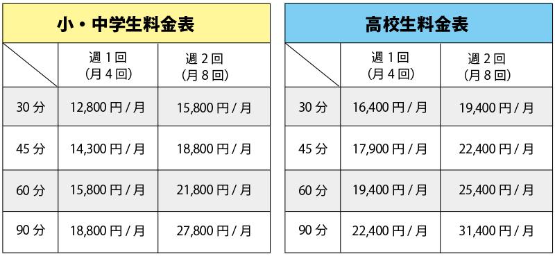 ガンバ料金表