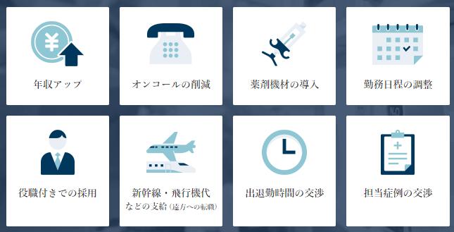 麻酔科医お仕事サイト「アネナビ!」交渉条件