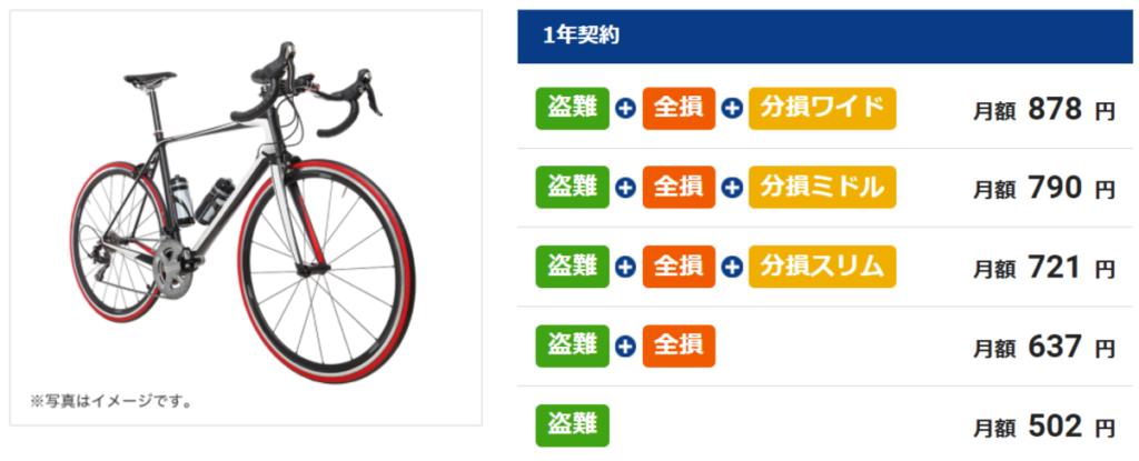 バイク保険や自転車保険はZuttoRide(ずっとライド)保険料