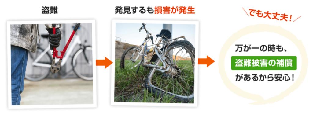バイク保険や自転車保険はZuttoRide(ずっとライド)